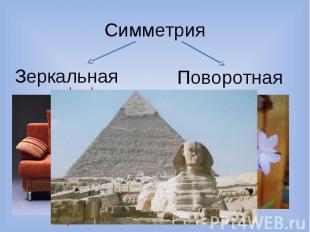 Симметрия ЗеркальнаяПоворотная