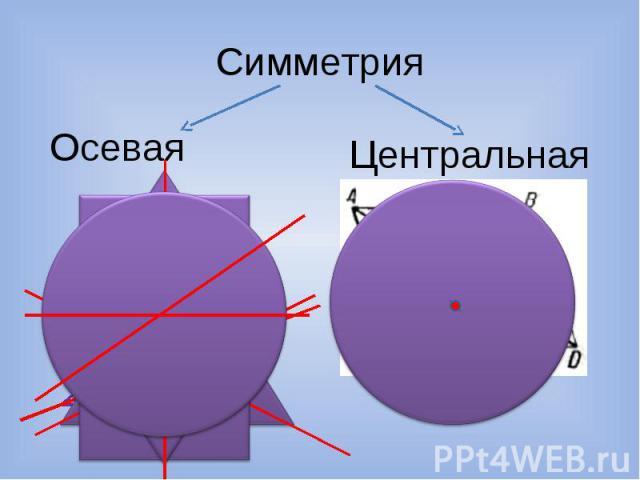 Симметрия ОсеваяЦентральная