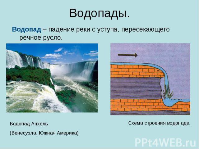 Водопады. Водопад – падение реки с уступа, пересекающего речное русло.