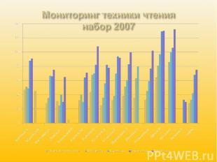 Мониторинг техники чтениянабор 2007