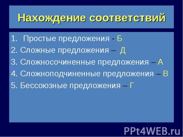 Нахождение соответствий Простые предложения - Б2. Сложные предложения – Д 3. Сложносочиненные предложения – А4. Сложноподчиненные предложения – В5. Бессоюзные предложения– Г