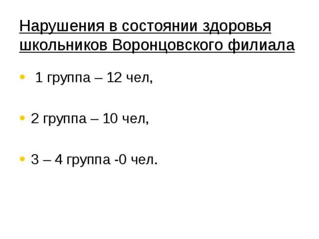 Нарушения в состоянии здоровья школьников Воронцовского филиала 1 группа – 12 чел, 2 группа – 10 чел, 3 – 4 группа -0 чел.