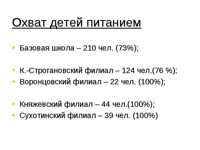 Охват детей питанием Базовая школа – 210 чел. (73%);К.-Строгановский филиал – 124 чел.(76 %);Воронцовский филиал – 22 чел. (100%);Княжевский филиал – 44 чел.(100%);Сухотинский филиал – 39 чел. (100%)