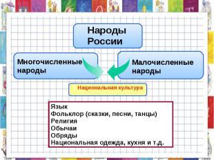 Народы РоссииМногочисленные народыМалочисленные народыЯзыкФольклор (сказки, песн