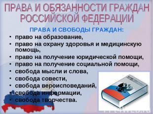 ПРАВА И ОБЯЗАННОСТИ ГРАЖДАН РОССИЙСКОЙ ФЕДЕРАЦИИПРАВА И СВОБОДЫ ГРАЖДАН:право на