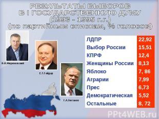 РЕЗУЛЬТАТЫ ВЫБОРОВ В I ГОСУДАРСТВЕННУЮ ДУМУ(1993 - 1995 г.г.)(по партийным списк