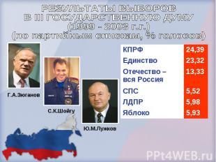 РЕЗУЛЬТАТЫ ВЫБОРОВ В III ГОСУДАРСТВЕННУЮ ДУМУ(1999 - 2003 г.г.)(по партийным спи