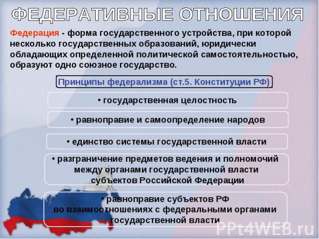 ФЕДЕРАТИВНЫЕ ОТНОШЕНИЯФедерация - форма государственного устройства, при которой несколько государственных образований, юридически обладающих определенной политической самостоятельностью, образуют одно союзное государство.