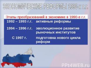ЭКОНОМИЧЕСКИЕ РЕФОРМЫ 1990-х г.г.