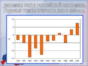 ДИНАМИКА РОСТА РОССИЙСКОЙ ЭКОНОМИКИ.ГОДОВЫЕ ТЕМПЫ ПРИРОСТА ВВП В 1990-е г.г.