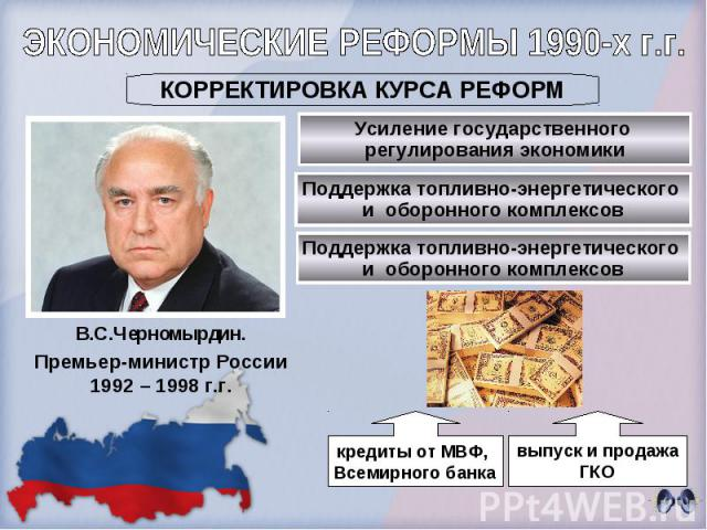ЭКОНОМИЧЕСКИЕ РЕФОРМЫ 1990-х г.г.КОРРЕКТИРОВКА КУРСА РЕФОРМВ.С.Черномырдин.Премьер-министр России 1992 – 1998 г.г.