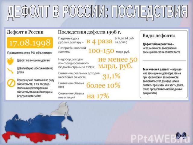 ДЕФОЛТ В РОССИИ: ПОСЛЕДСТВИЯ