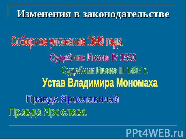 Изменения в законодательстве Соборное уложение 1649 годаСудебник Ивана IV 1550 Судебник Ивана III 1497 г.Устав Владимира МономахаПравда ЯрославичейПравда Ярослава