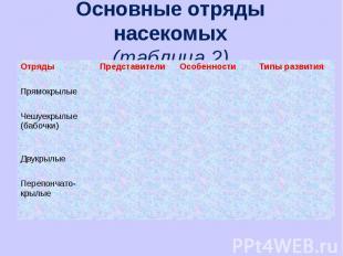 Основные отряды насекомых(таблица 2)