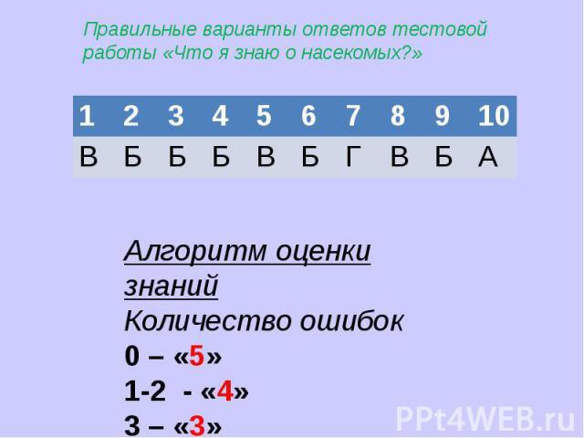 Правильные варианты ответов тестовой работы «Что я знаю о насекомых?»Алгоритм оценки знанийКоличество ошибок0 – «5»1-2 - «4»3 – «3»