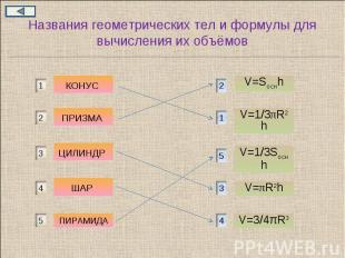 Названия геометрических тел и формулы для вычисления их объёмов