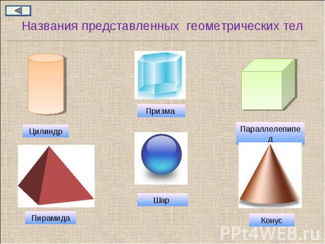 Названия представленных геометрических тел