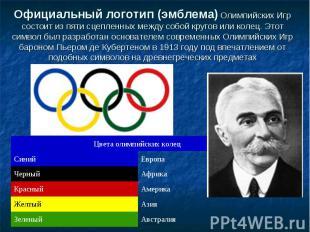 Официальный логотип (эмблема) Олимпийских Игр состоит из пяти сцепленных между с