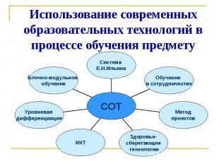 Использование современных образовательных технологий в процессе обучения предмет