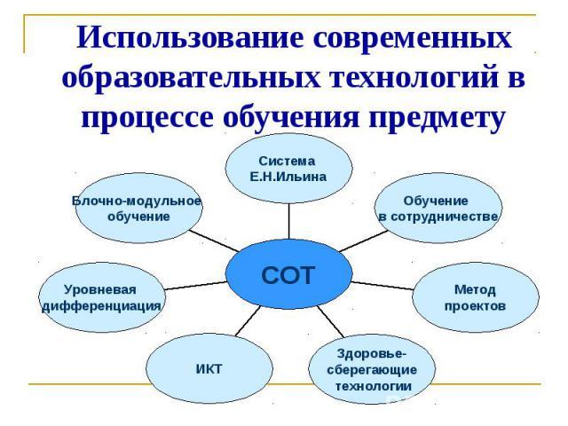 Использование современных образовательных технологий в процессе обучения предмету (СОТ)