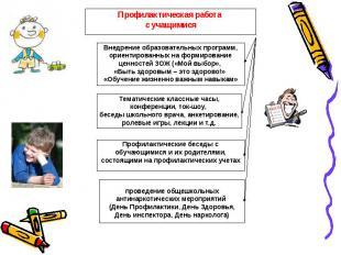 Профилактическая работа с учащимисяВнедрение образовательных программ, ориентиро