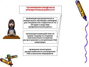 Организационно-методическаяантинаркотическая работа в ОУорганизация внутришкольн