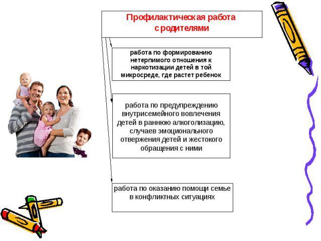 Профилактическая работа с родителямиработа по формированию нетерпимого отношения к наркотизации детей в той микросреде, где растет ребенокработа по предупреждению внутрисемейного вовлечения детей в раннюю алкоголизацию, случаев эмоционального отверж…