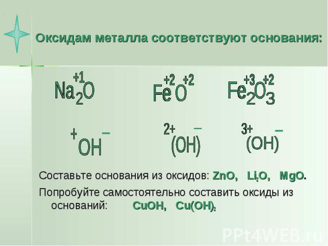 Оксидам металла соответствуют основания: Составьте основания из оксидов: ZnO, Li2O, MgO.Попробуйте самостоятельно составить оксиды из оснований: CuOH, Cu(OH)2