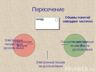 Пересечение Объемы понятий совпадают частичноЭлектронные письма не на русском яз