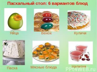 Пасхальный стол: 6 вариантов блюд