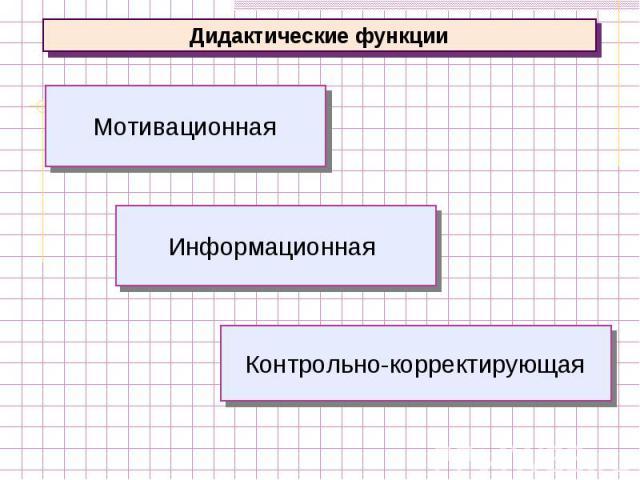 Дидактические функцииМотивационнаяИнформационная Контрольно-корректирующая