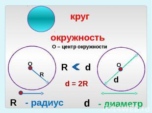 кругокружностьО – центр окружности
