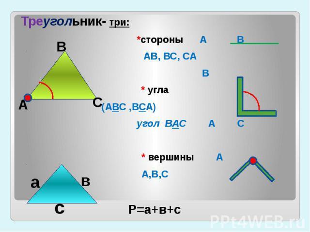 Треугольник- три: *стороны А В АВ, ВС, СА В* угла (АВС ,ВСА) угол ВАС А С * вершины АА,В,СР=а+в+с