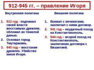 912-945 гг. – правление Игоря