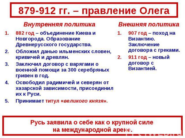 879-912 гг. – правление ОлегаРусь заявила о себе как о крупной силе на международной арене.