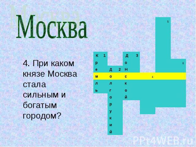 Москва4. При каком князе Москва стала сильным и богатым городом?