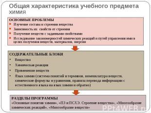 Общая характеристика учебного предмета ХИМИЯ ОСНОВНЫЕ ПРОБЛЕМЫИзучение состава и