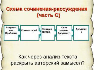 Схема сочинения-рассуждения (часть С) Как через анализ текстараскрыть авторский