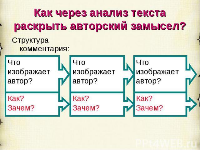 Как через анализ текстараскрыть авторский замысел? Структура комментария: