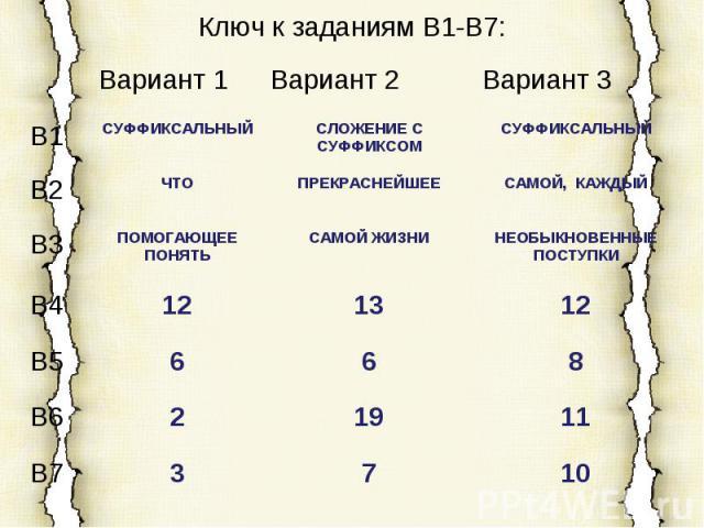 Ключ к заданиям В1-В7: