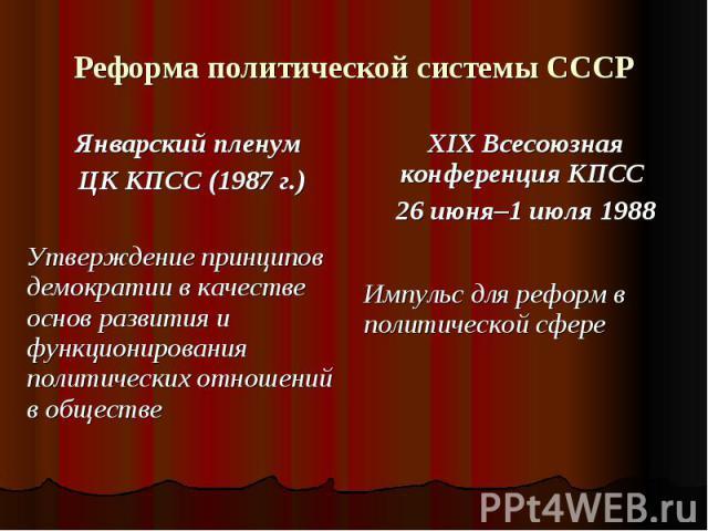 Реформа политической системы СССР