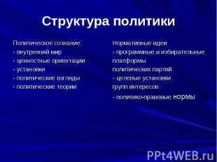 Структура политики Политическое сознание:- внутренний мир- ценностные ориентации