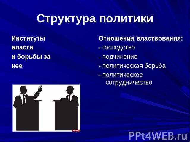 Структура политики Институтывластии борьбы занееОтношения властвования:- господство- подчинение- политическая борьба- политическое сотрудничество