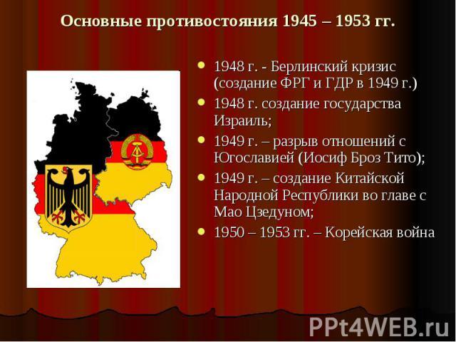 Основные противостояния 1945 – 1953 гг. 1948 г. - Берлинский кризис (создание ФРГ и ГДР в 1949 г.)1948 г. создание государства Израиль;1949 г. – разрыв отношений с Югославией (Иосиф Броз Тито);1949 г. – создание Китайской Народной Республики во глав…
