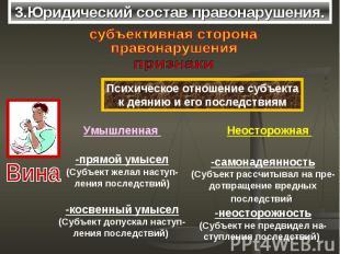 3.Юридический состав правонарушения. субъективная сторонаправонарушенияПсихическ