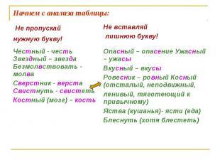 Начнем с анализа таблицы:
