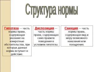 Структура нормыГипотеза — часть нормы права, содержащая указание на конкретные о