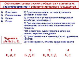 Соотнесите группы русского общества и причины их заинтересованности в появлении