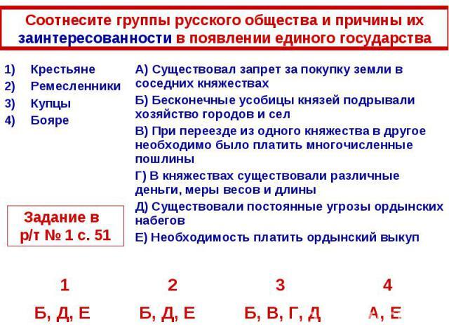 Соотнесите группы русского общества и причины их заинтересованности в появлении единого государства