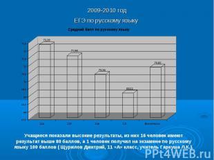 2009-2010 годЕГЭ по русскому языку Учащиеся показали высокие результаты, из них